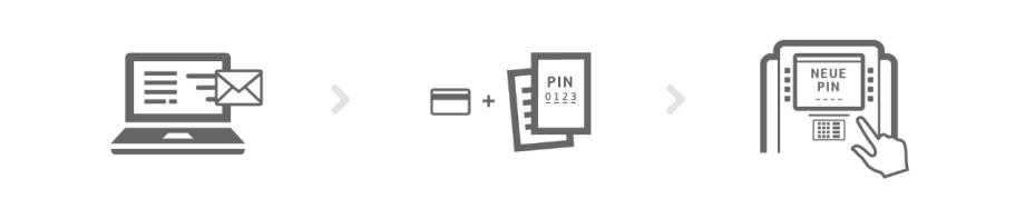 mastercard gold kreditkarte sparkasse bochum. Black Bedroom Furniture Sets. Home Design Ideas